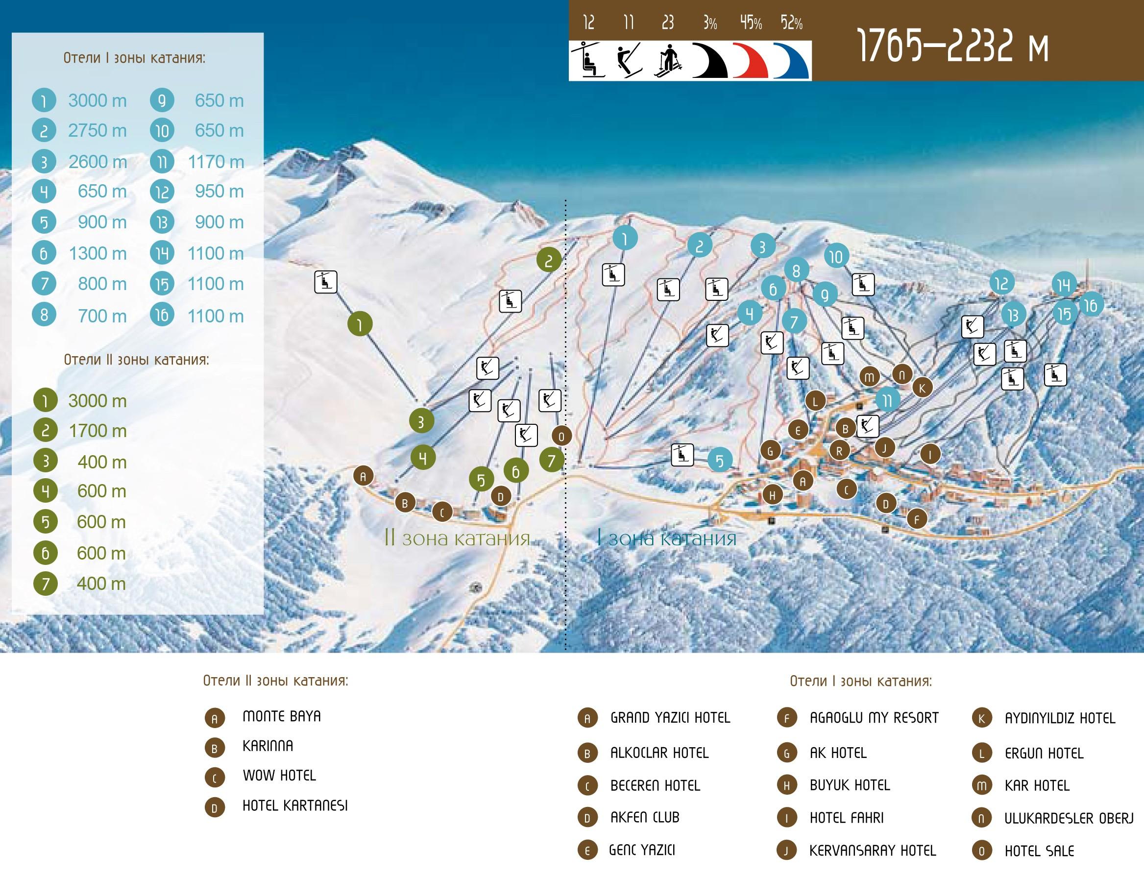 Схема трасс курорта Улудаг