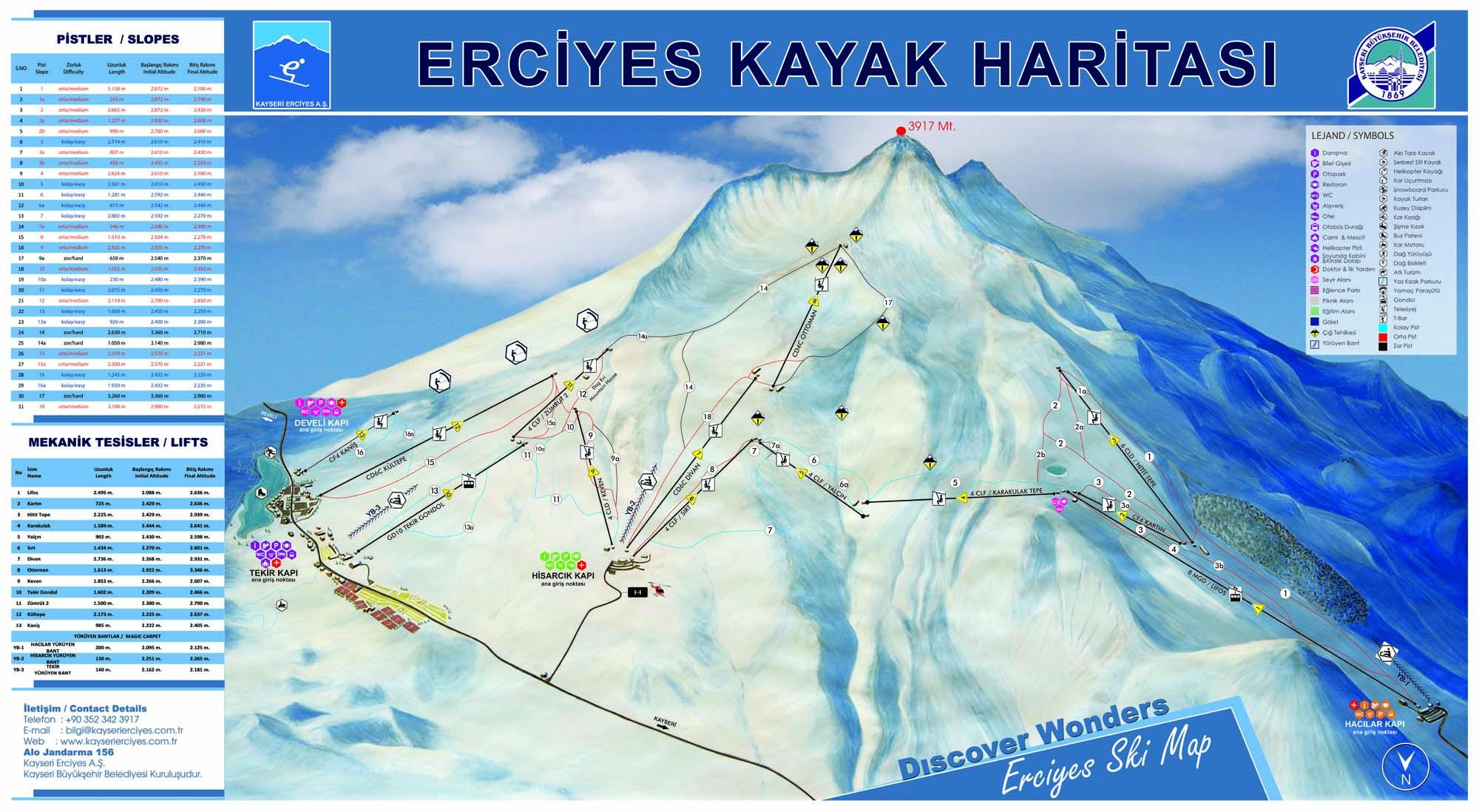 Схема трасс курорта Эрджиес, Турция